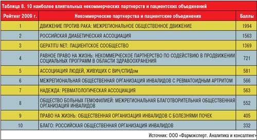 http://www.pharmvestnik.ru/download/pdf/18357.pdf